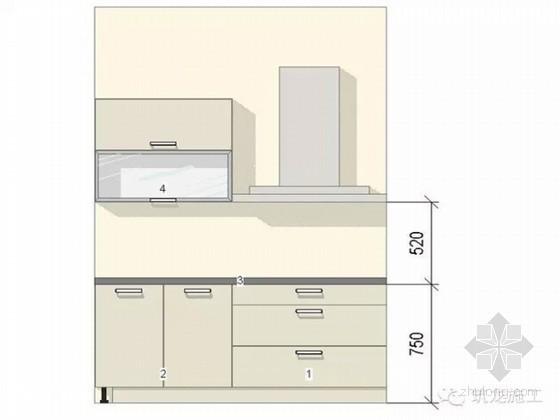 建筑工程装修施工橱柜专业知识图解