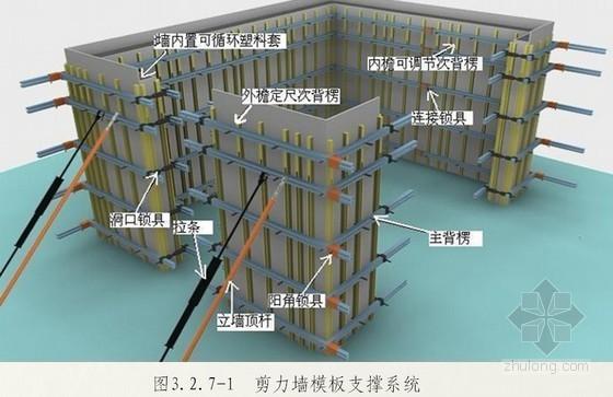 建筑工程新型模板支撑体系推广应用(中建)