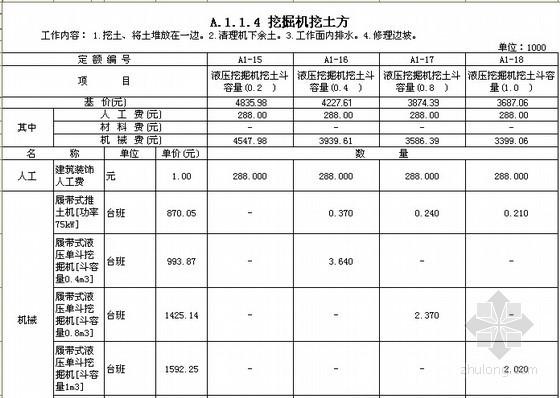 [广西]2013版建筑装饰装修工程消耗量定额(EXCEL格式)
