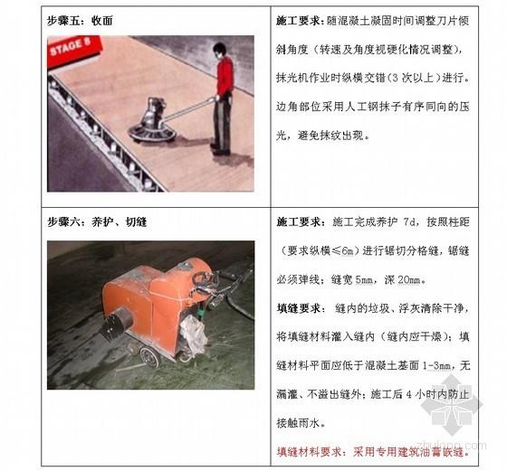 某上市地产金刚砂耐磨地面标准做法