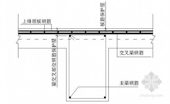 梁、板筋交叉保护层厚度示意图
