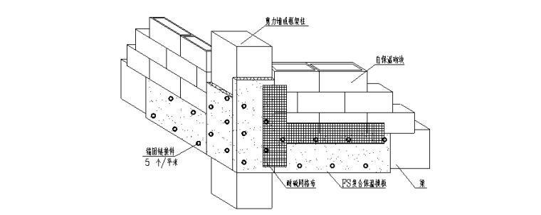 外模板现浇混凝土复合保温一体化施工工法
