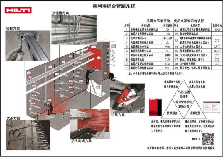 综合管廊管线敷设与安装标准设计图集(17GL601)