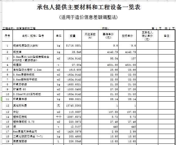 [广东]新建2层体育馆(钢结构)建筑安装工程预算书(含图纸)_7