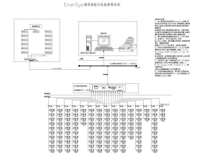 [广东]二级甲等中医院电气施工图200张(甲级设计院新火规)
