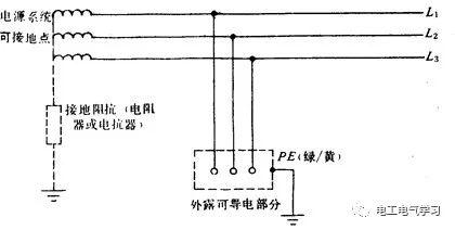关于配电系统保护接地形式,你知道多少?_5