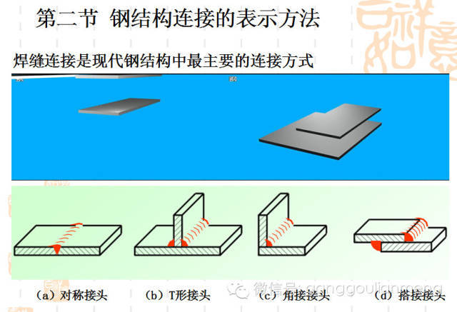 钢结构施工图的识读_10
