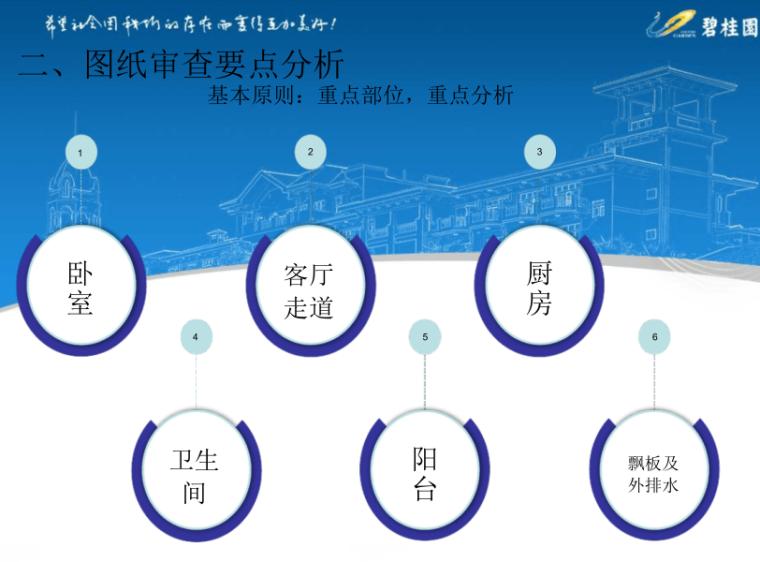 碧桂园集团SSGF工业化体系-水电精确定位(课件设计施工篇)