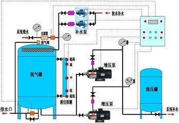 《消防给水及消火栓系统技术规范 》GB50974-2014关于稳压泵理解