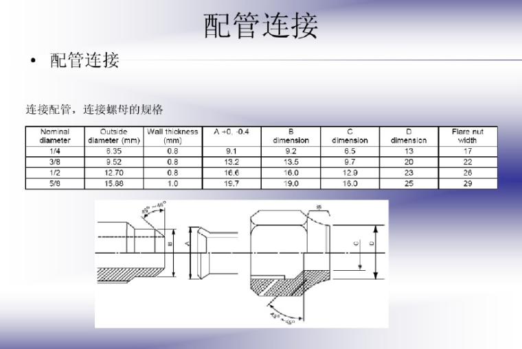变频空调原理及新冷媒技术(54页)_8