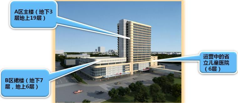 [山东]省立医院儿科综合楼项目绿色施工情况汇报PPT(92页)