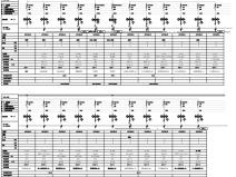 湖南超高层办公塔楼及配套商业裙房机电施工图(电气、给排水、暖通)