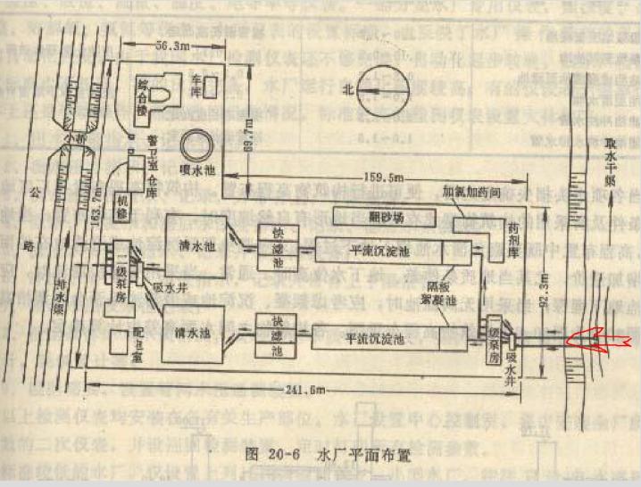 给排水系统基础知识(152页)_6