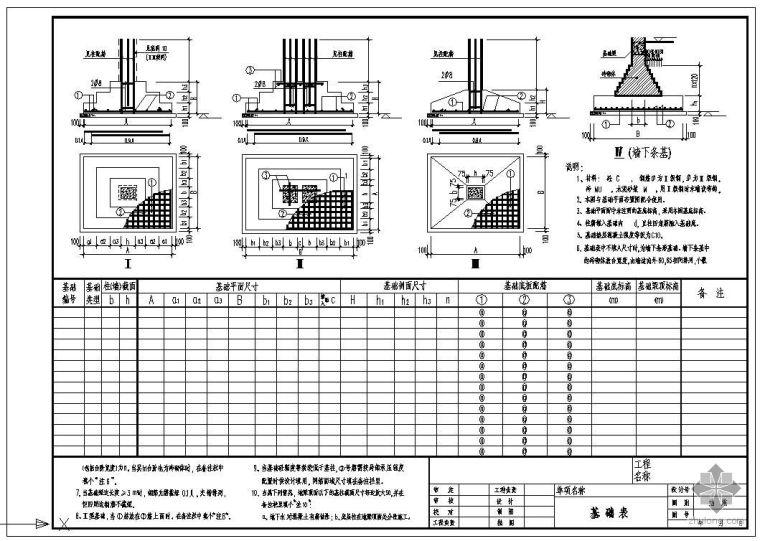 墙下条形基础节点构造详图(通用表)