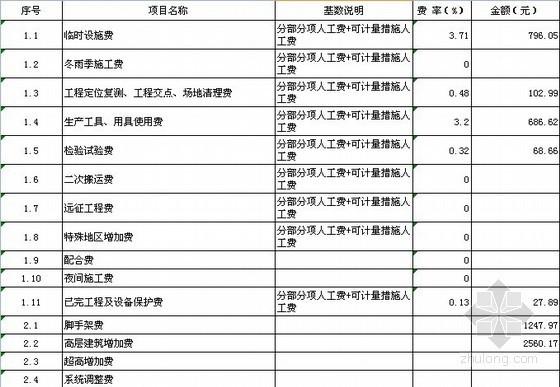 2012综合楼及地下车库工程量清单预算实例(106张表)
