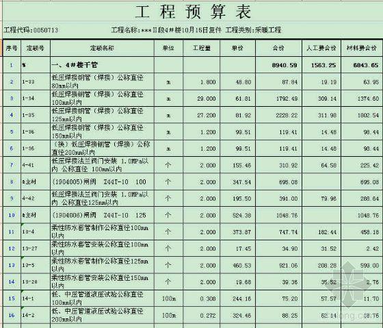 2006北京门头沟区某商住楼结算书