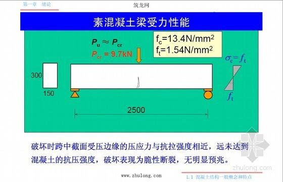 建筑工程之混凝土结构设计原理(1056页)-素混凝土梁受力性能