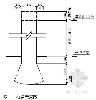 振动沉管人工扩底灌注桩施工中常见的质量问题