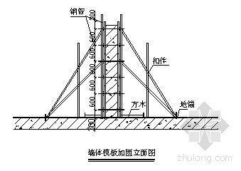 北京某奥运村模板施工方案( 长城金杯、创鲁班奖)
