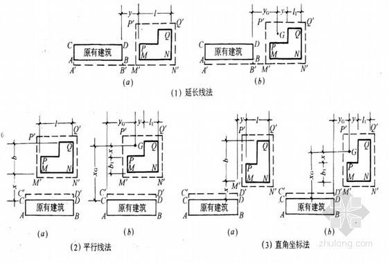 高层建筑施工测量定位放线