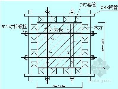 [福建]高层住宅楼高大模板施工方案(木胶合板)