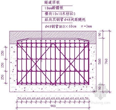 隧道工程高支模专项施工方案(扣件式光管)