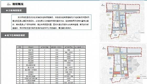 大型商业街项目市场分析及前期策划研究报告