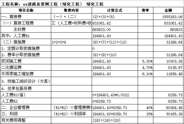 [山东]双向六车道城市主干道路绿化工程预算书(含施工图纸)