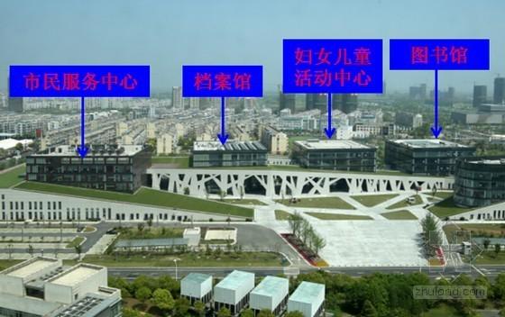 [江苏]市民服务中心工程施工技术质量汇报(附图)