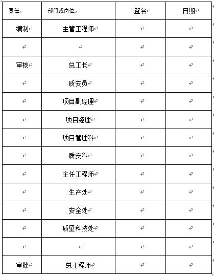 罗江县调元广场工程安全施工组织设计方案