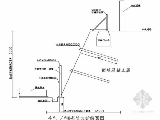 [重庆]廉租房基坑放坡开挖与监测施工方案(专家论证)
