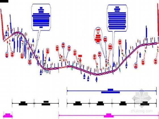 [江苏]含挂篮悬浇梁松软路基44km高速铁路施工总承包技术标567页(路桥涵车站)