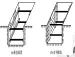 项目4桥梁基础施工(163页)