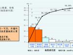 喷涂法施工聚氨酯硬泡外墙外保温质量控制QC论文
