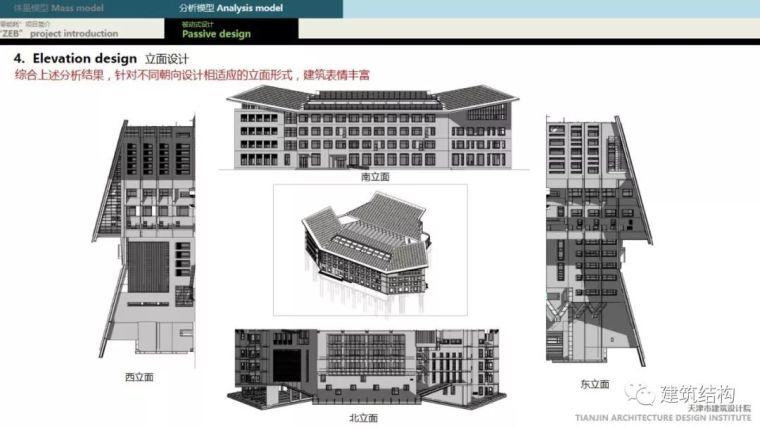 """BIM正向设计实现绿色建筑""""零能耗""""_58"""