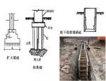 桥梁扩大基础各种施工细节,果断分享!