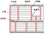 混合结构房屋墙柱设计(PPT,46页)