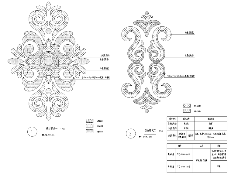 地花模纹铺装样式(2017年最新资料|恒大设计院)