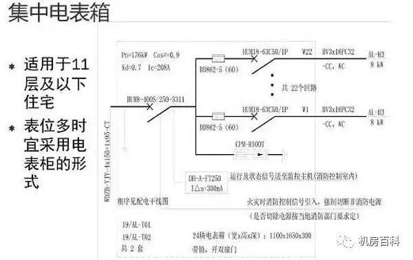 住宅区供配电系统设计方案_11