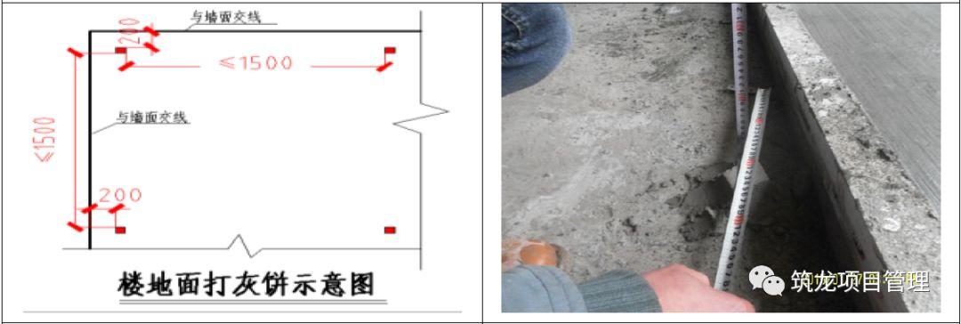 结构、砌筑、抹灰、地坪工程技术措施可视化标准,标杆地产!_87