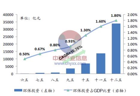 2015年中国建筑工程行业发展现状及投资前景分析[图]_18