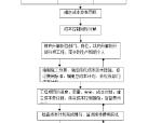 【雅安】天屿项目施工组织设计(共410页,约7万㎡)