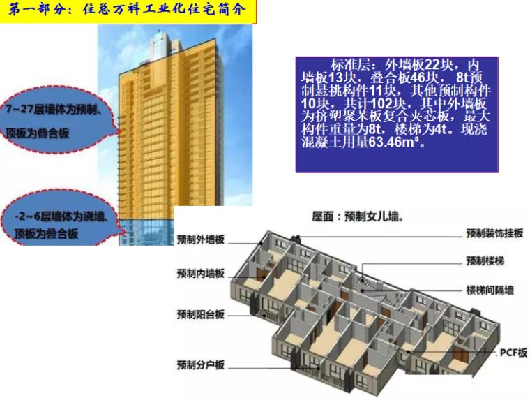 万科首个装配式高层住宅的操作流程(共58页)