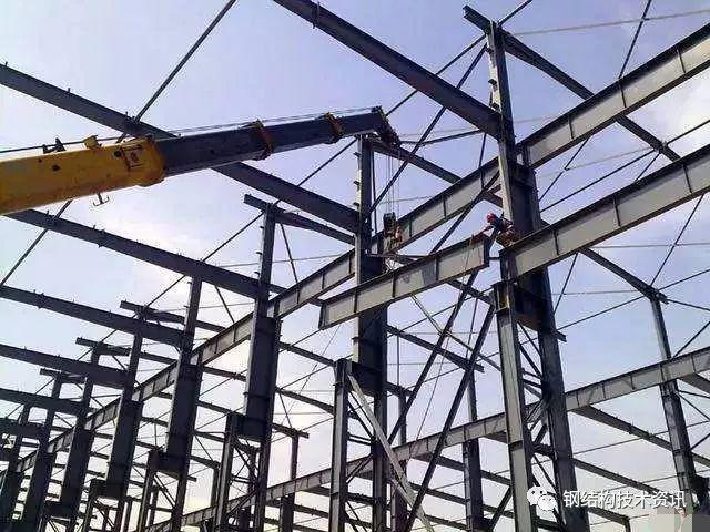 钢结构加固详解 (1) 钢吊车梁系统的加固