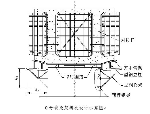 高铁施工组织设计(投标文件技术部分)共691页_2