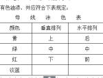 【全国】某项目施工现场临时用电(附计算书,共25页)