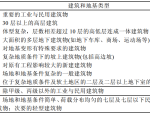 GB50007-2011建筑地基基础设计规范