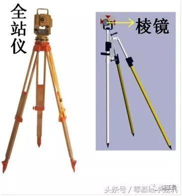 GPS测量仪水准仪电子经纬仪全站仪原理概括_9