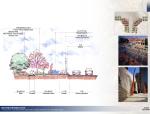 [四川]成都东部新城景观轴线规划设计方案文本(轴线)