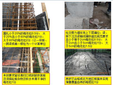 建筑工程施工过程重点质量问题分析及亮点图片赏析(二百余页,附图丰富)_7